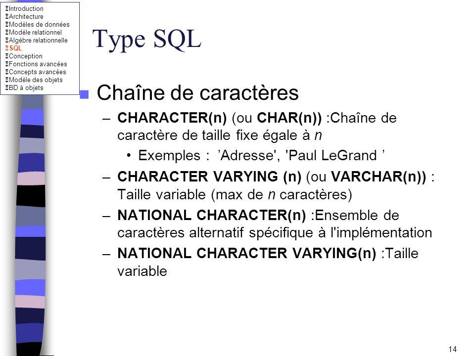 Type SQL Chaîne de caractères
