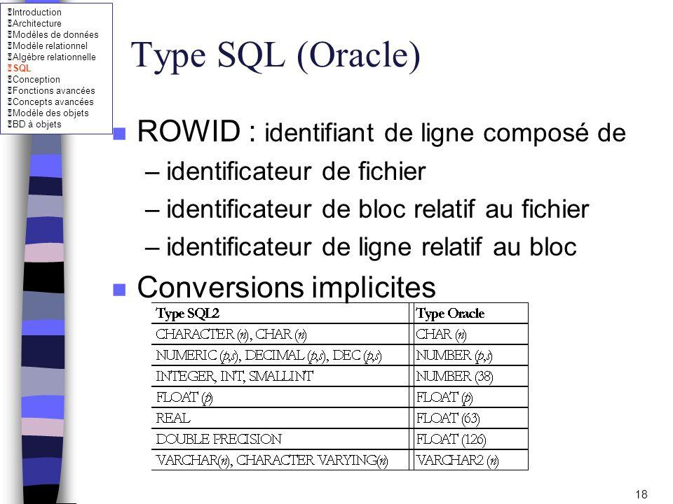 Type SQL (Oracle) ROWID : identifiant de ligne composé de