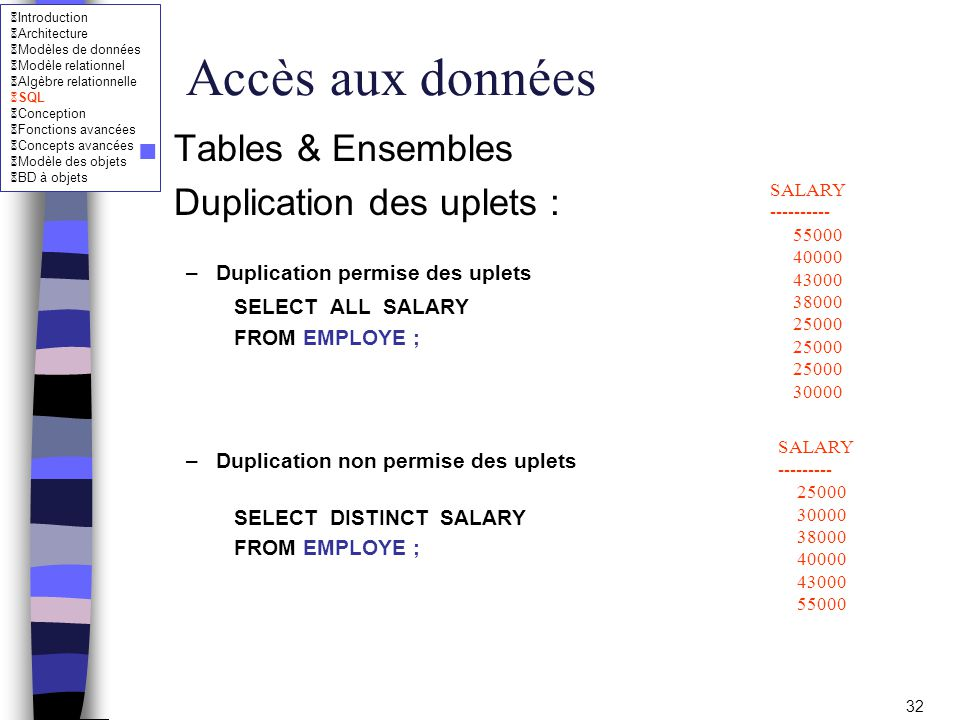 Accès aux données Tables & Ensembles Duplication des uplets :