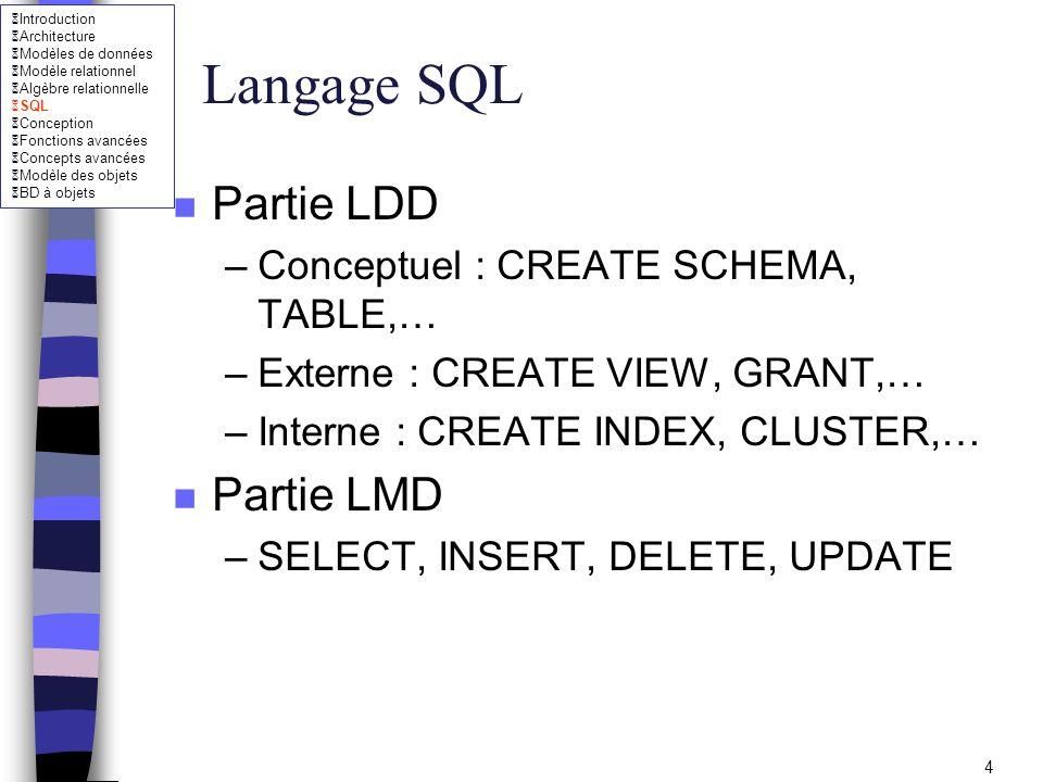 Langage SQL Partie LDD Partie LMD Conceptuel : CREATE SCHEMA, TABLE,…