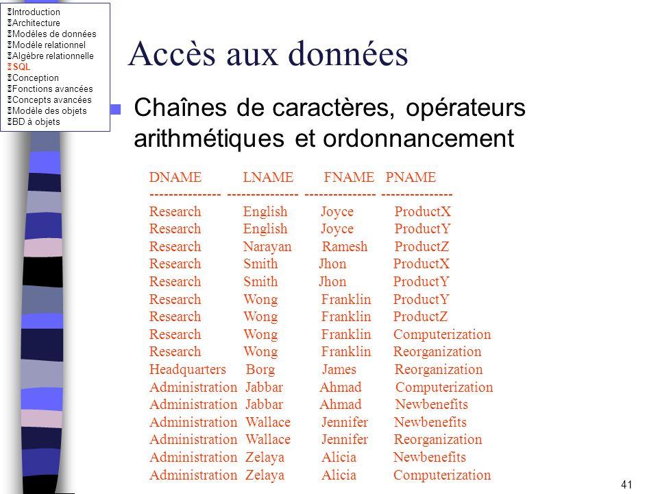 Accès aux données Chaînes de caractères, opérateurs arithmétiques et ordonnancement. DNAME LNAME FNAME PNAME.