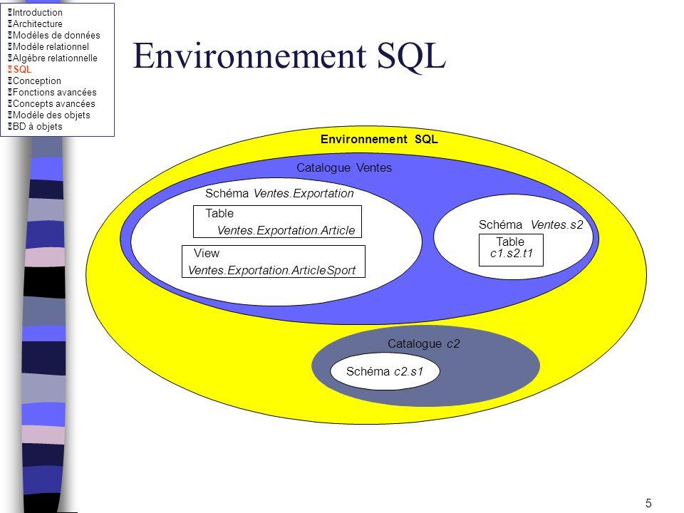 Environnement SQL Environnement SQL Catalogue Ventes Schéma
