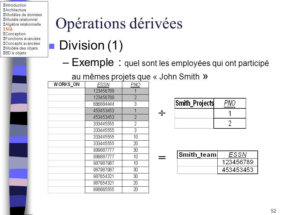 Opérations dérivées Division (1)  =