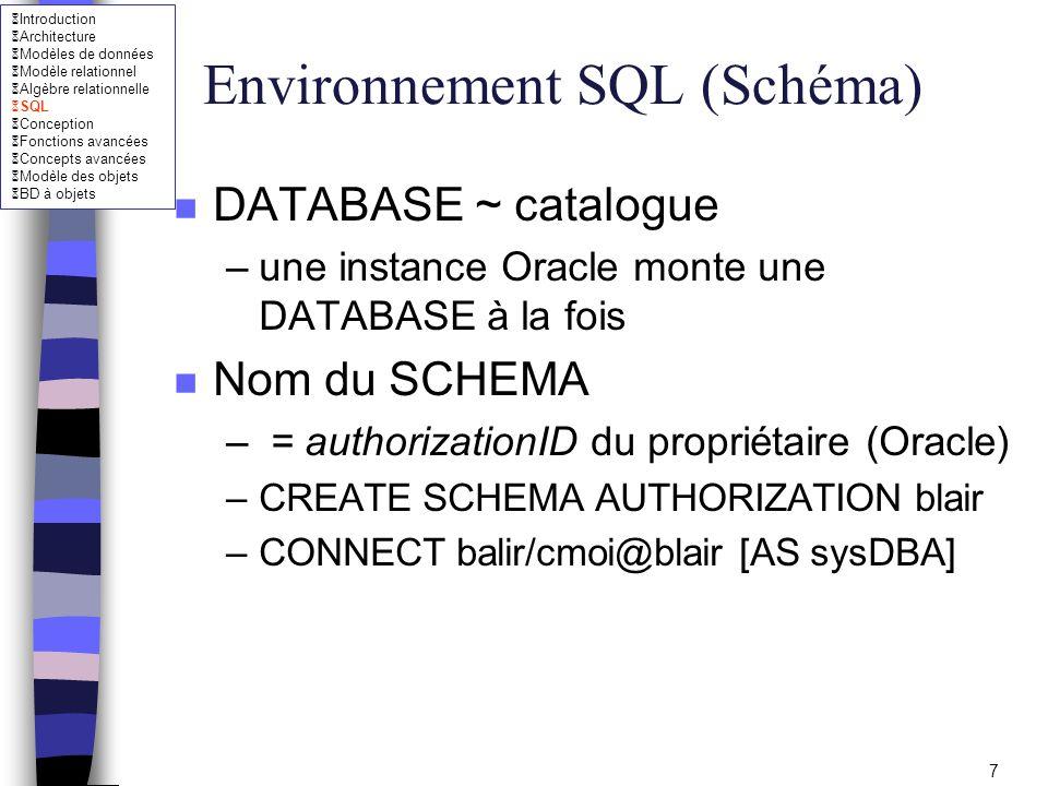 Environnement SQL (Schéma)