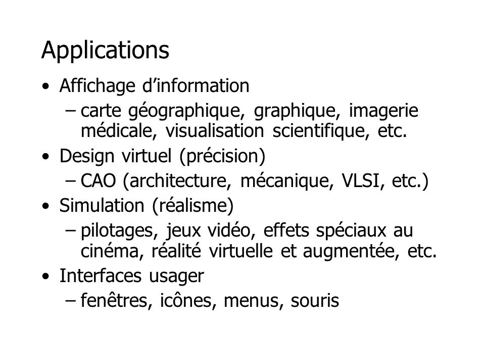 Applications Affichage d'information