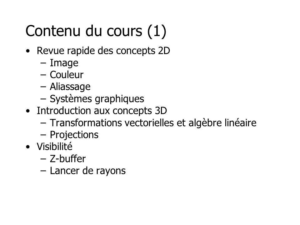 Contenu du cours (1) Revue rapide des concepts 2D Image Couleur