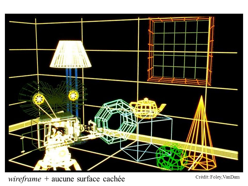 wireframe + aucune surface cachée