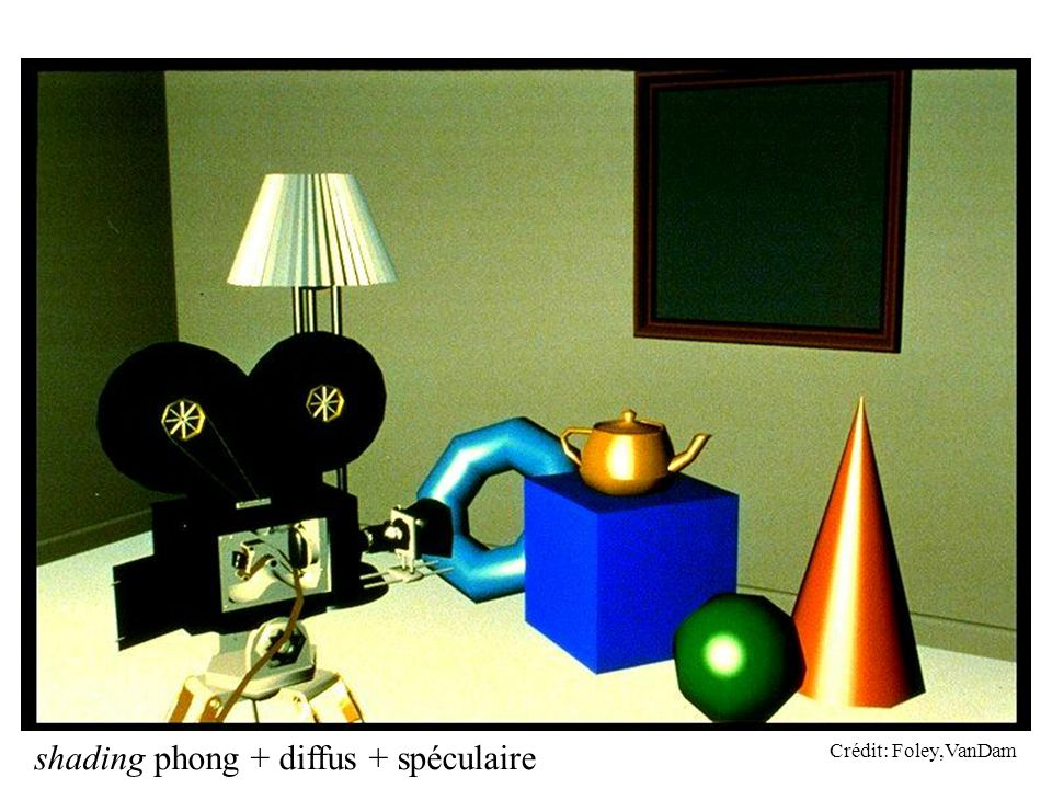 shading phong + diffus + spéculaire