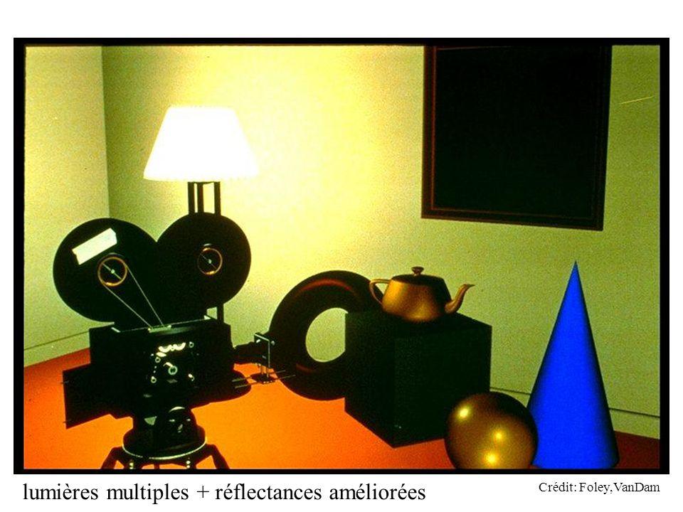 lumières multiples + réflectances améliorées