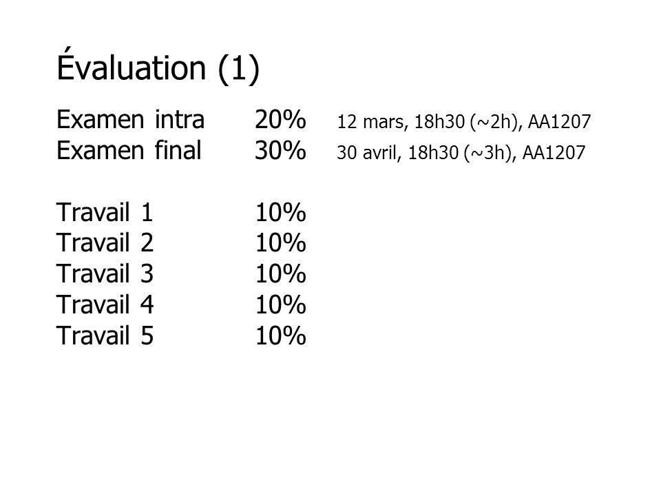 Évaluation (1) Examen intra 20% 12 mars, 18h30 (~2h), AA1207