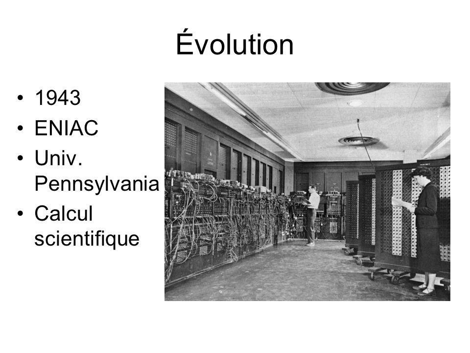 Évolution 1943 ENIAC Univ. Pennsylvania Calcul scientifique