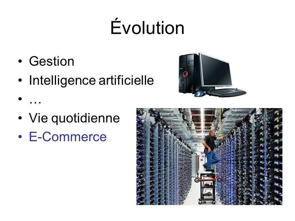 Évolution Gestion Intelligence artificielle … Vie quotidienne