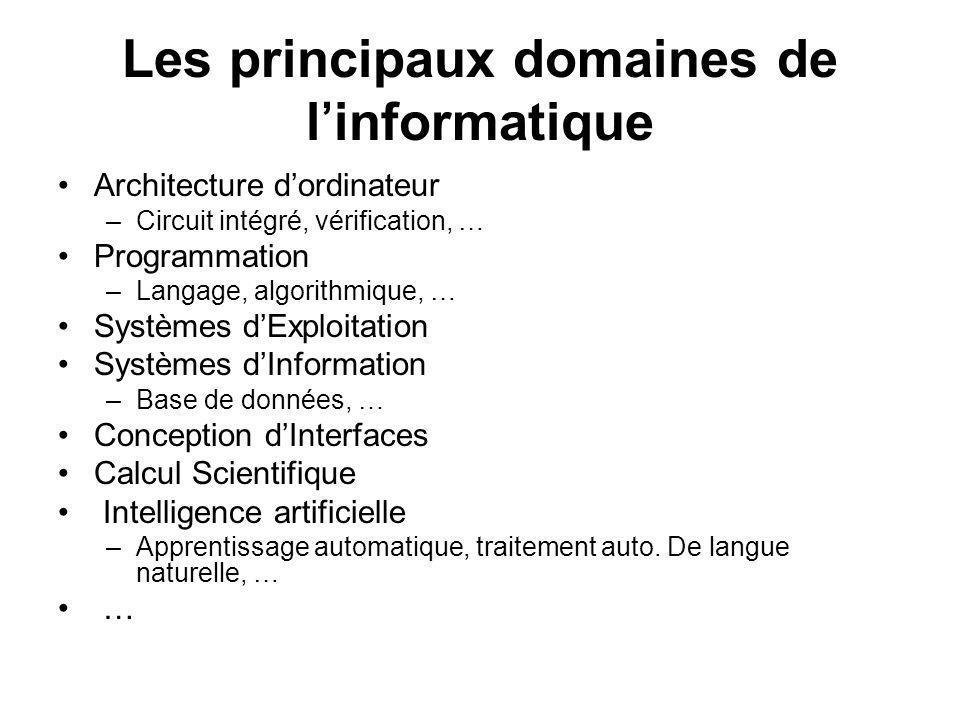 Les principaux domaines de l'informatique
