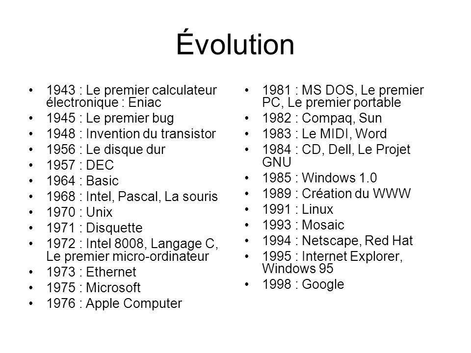 Évolution 1943 : Le premier calculateur électronique : Eniac
