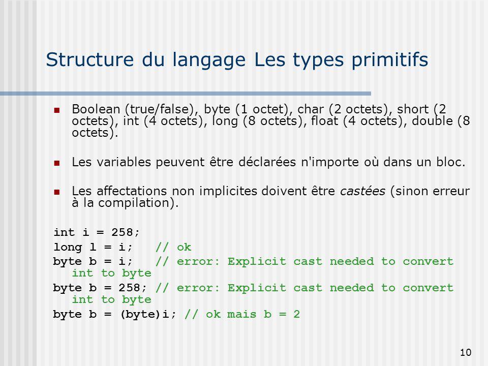 Structure du langage Les types primitifs