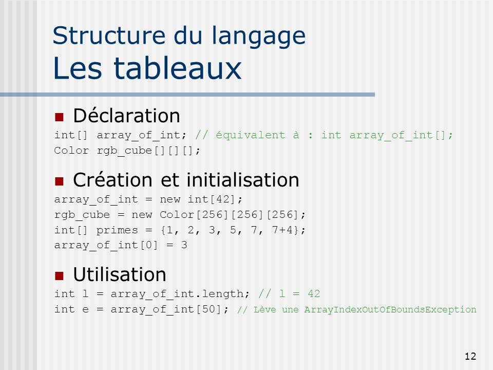 Structure du langage Les tableaux