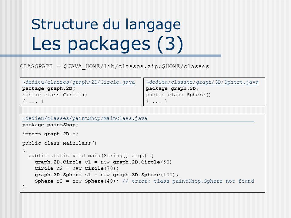 Structure du langage Les packages (3)