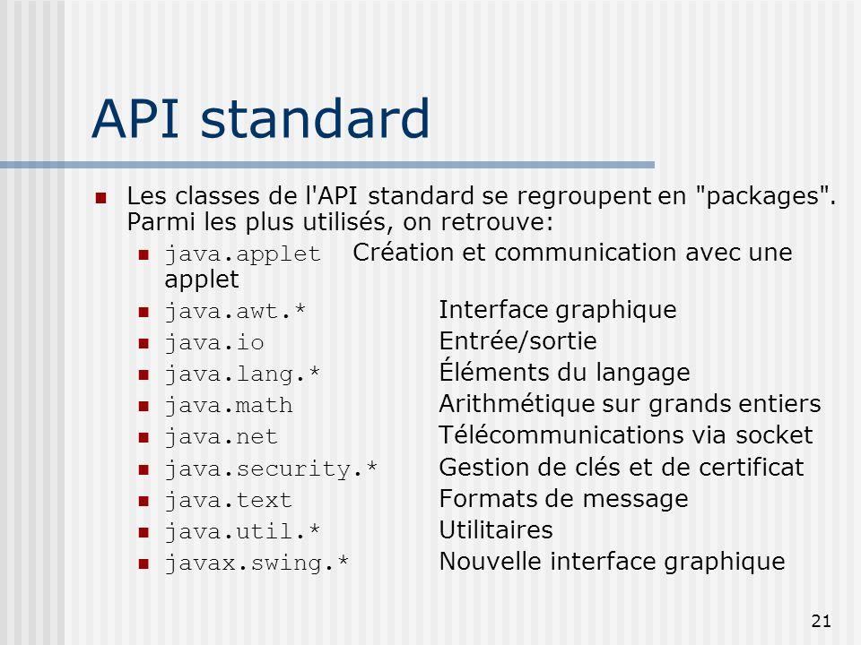 API standard Les classes de l API standard se regroupent en packages . Parmi les plus utilisés, on retrouve: