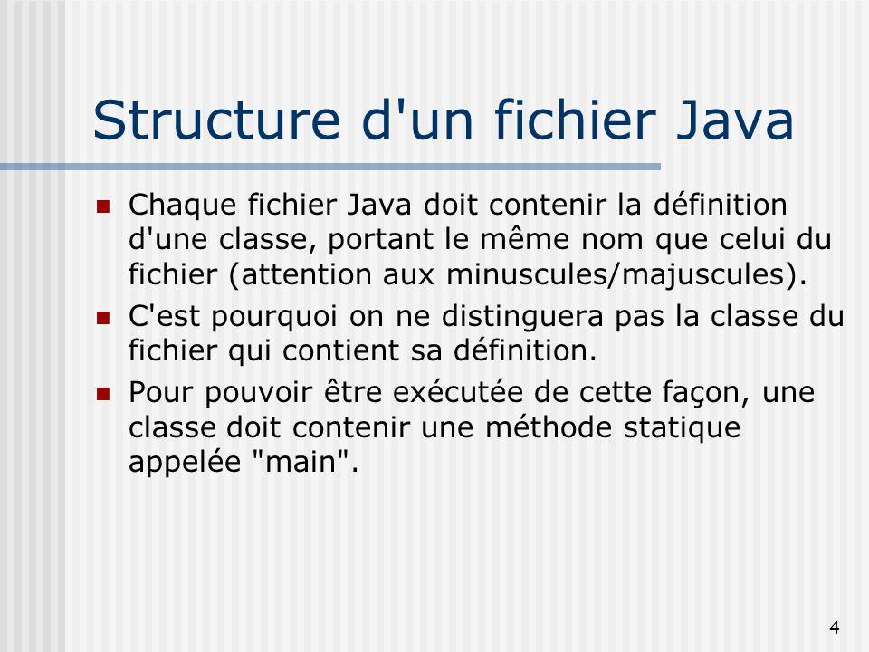 Structure d un fichier Java