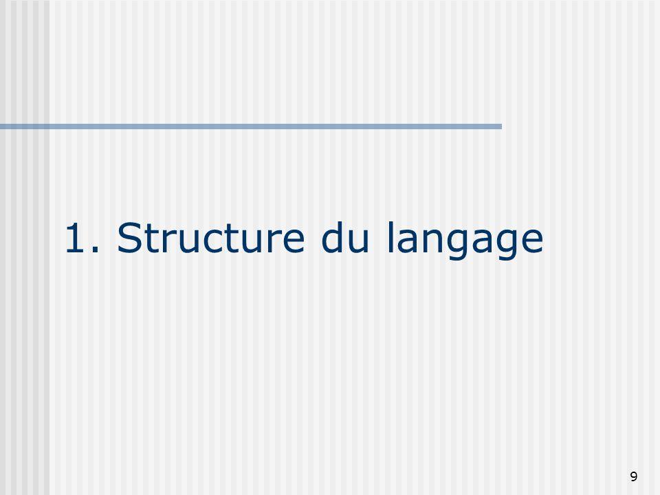 1. Structure du langage