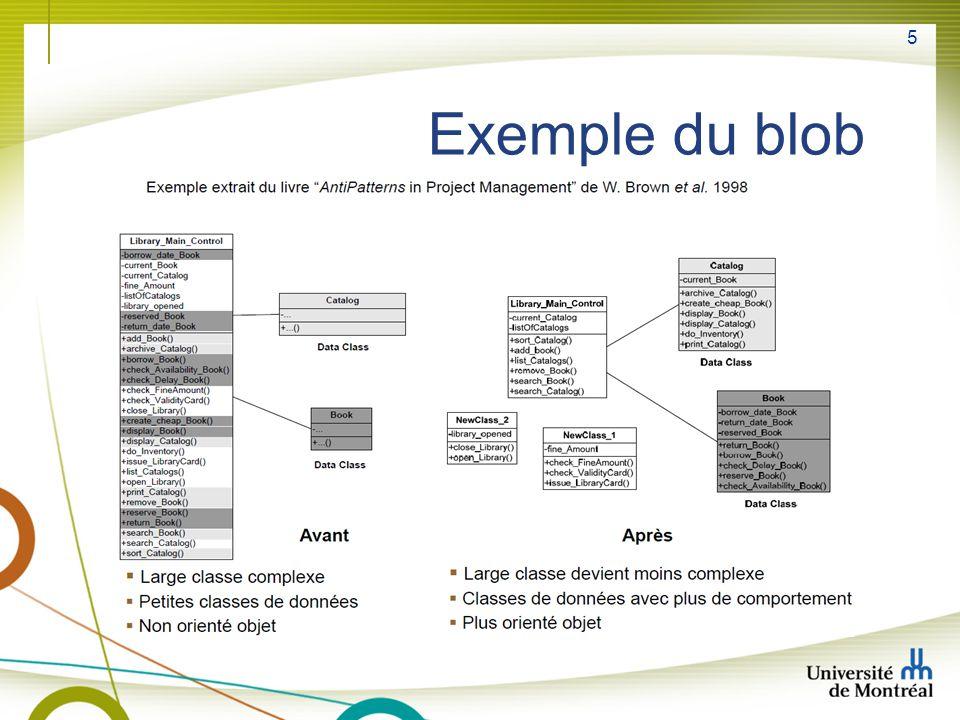 Exemple du blob