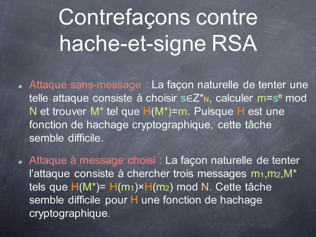 Contrefaçons contre hache-et-signe RSA