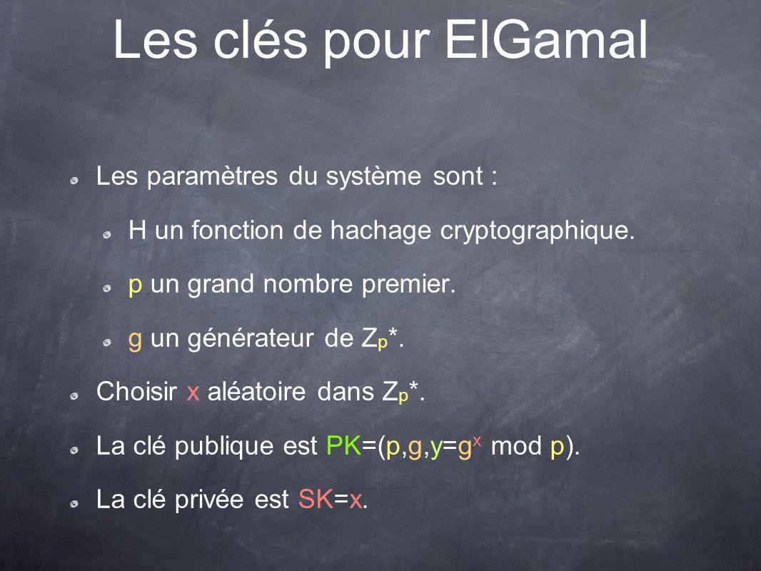 Les clés pour ElGamal Les paramètres du système sont :