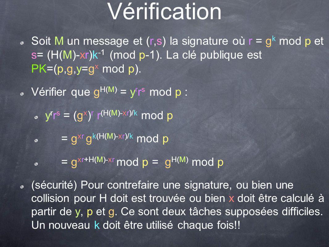 Vérification Soit M un message et (r,s) la signature où r = gk mod p et s= (H(M)-xr)k-1 (mod p-1). La clé publique est PK=(p,g,y=gx mod p).
