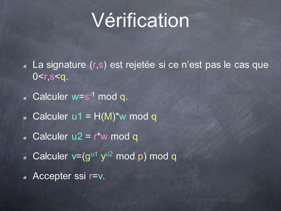 Vérification La signature (r,s) est rejetée si ce n'est pas le cas que 0<r,s<q. Calculer w=s-1 mod q.