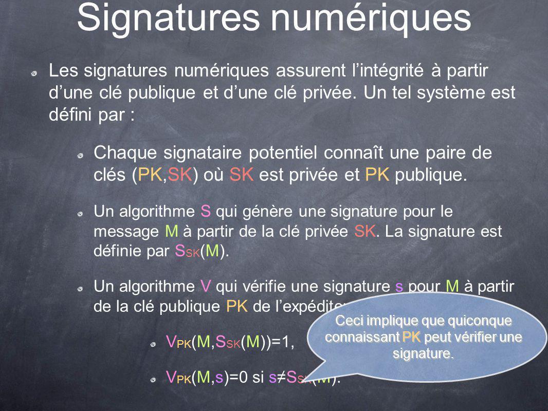 Signatures numériques