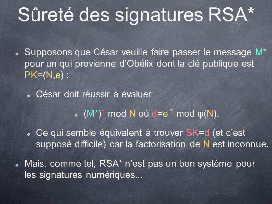 Sûreté des signatures RSA*