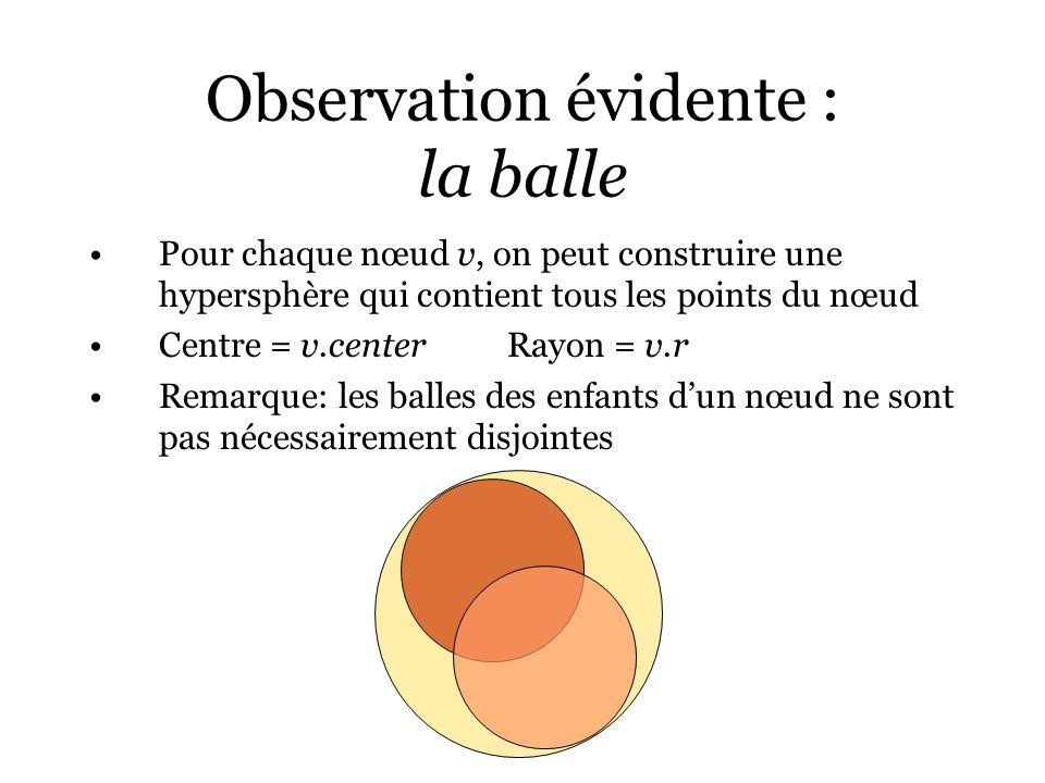 Observation évidente : la balle