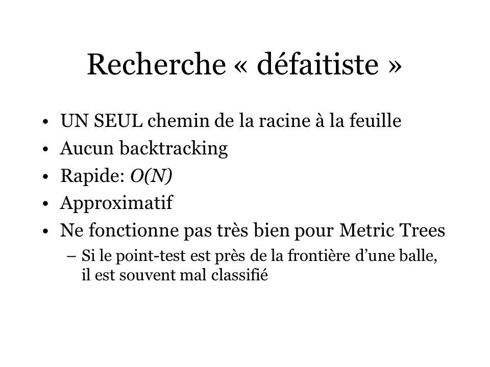 Recherche « défaitiste »