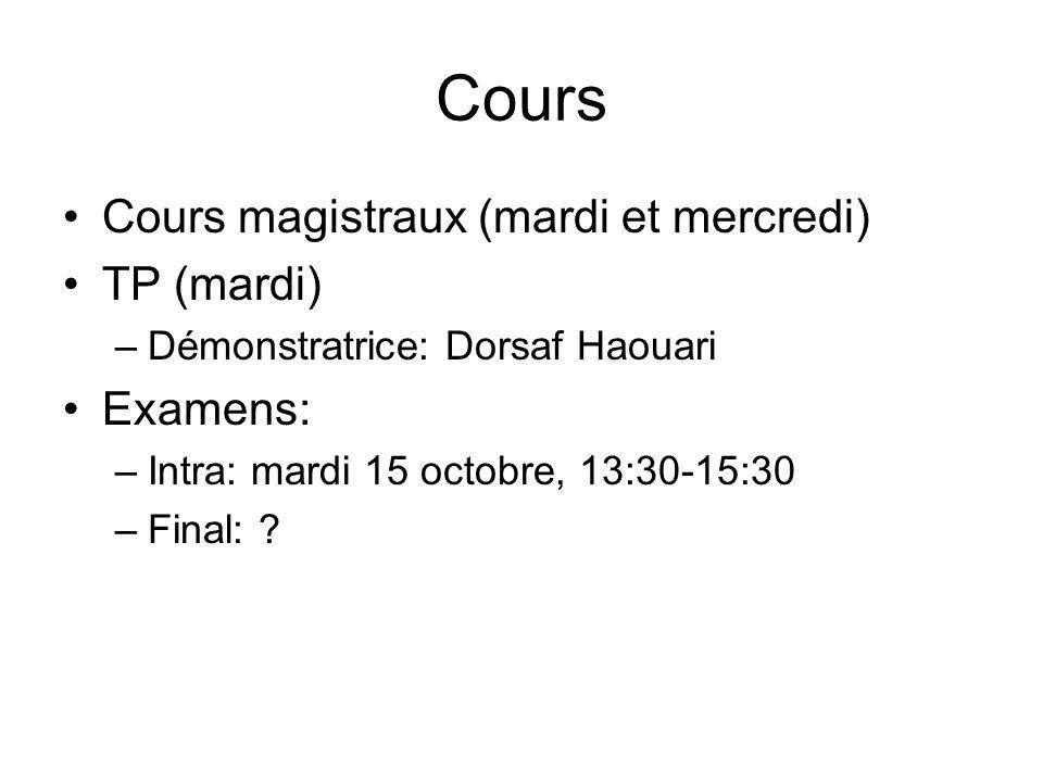 Cours Cours magistraux (mardi et mercredi) TP (mardi) Examens: