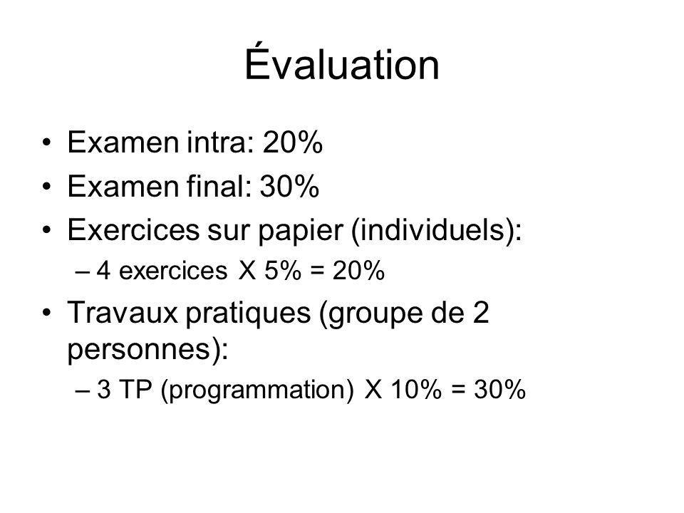 Évaluation Examen intra: 20% Examen final: 30%