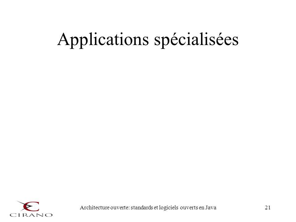 Applications spécialisées