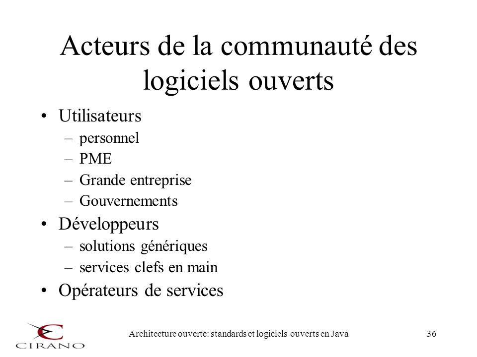 Acteurs de la communauté des logiciels ouverts