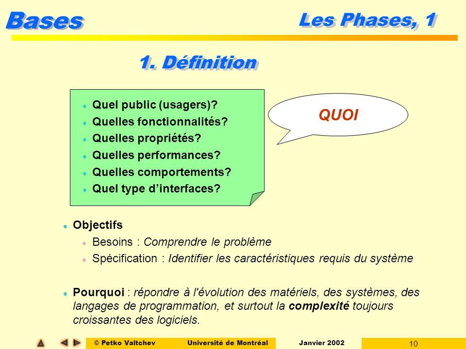 Les Phases, 1 1. Définition QUOI Quel public (usagers)