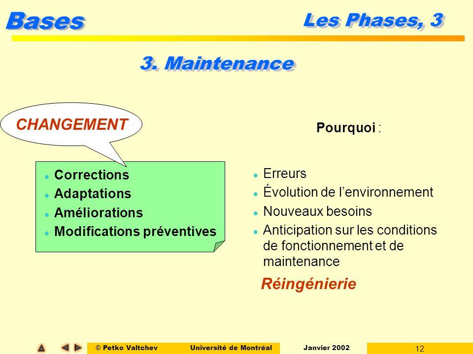 Les Phases, 3 3. Maintenance CHANGEMENT Réingénierie Pourquoi :