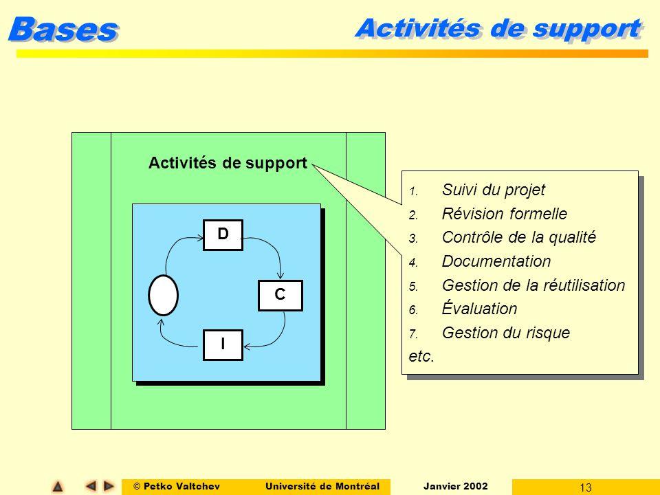 Activités de support Activités de support Suivi du projet