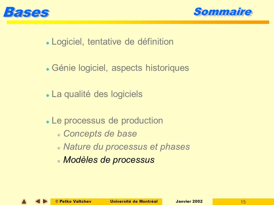 Sommaire Logiciel, tentative de définition