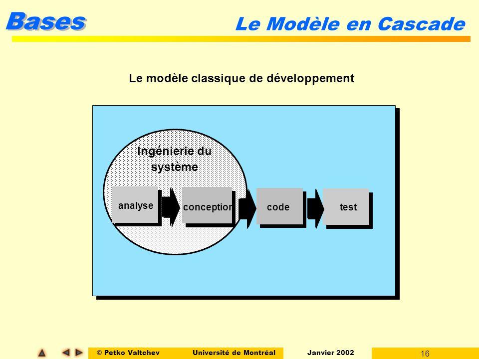 Le modèle classique de développement