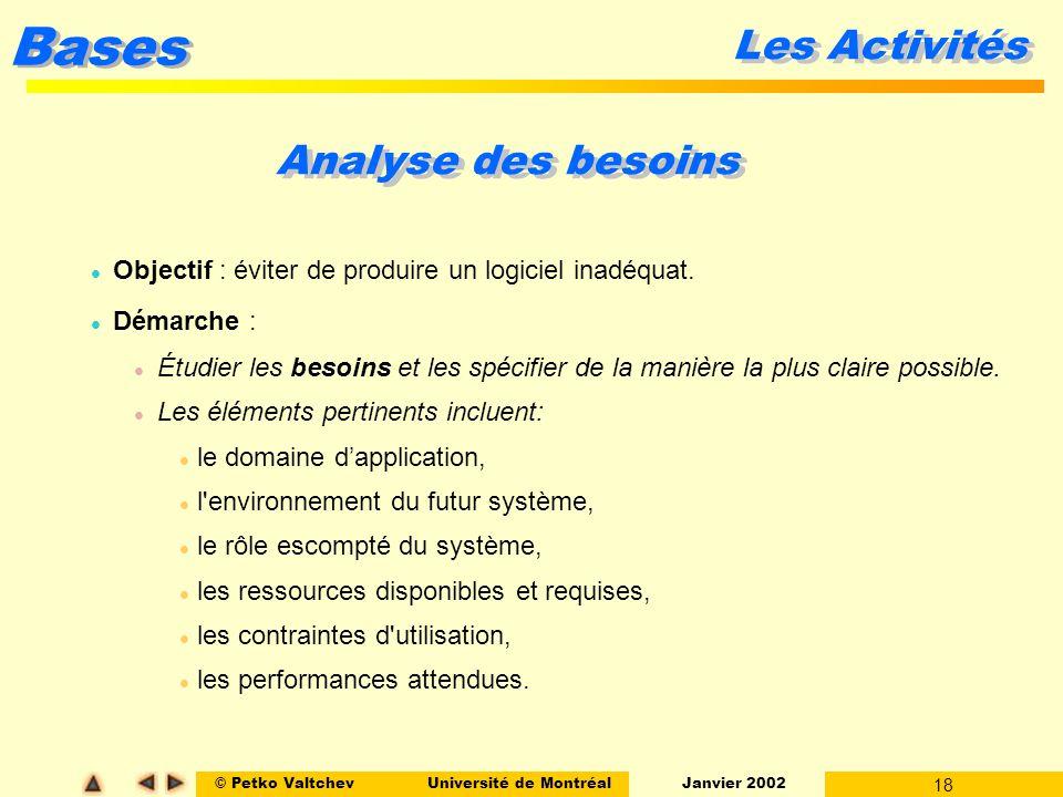 Les Activités Analyse des besoins