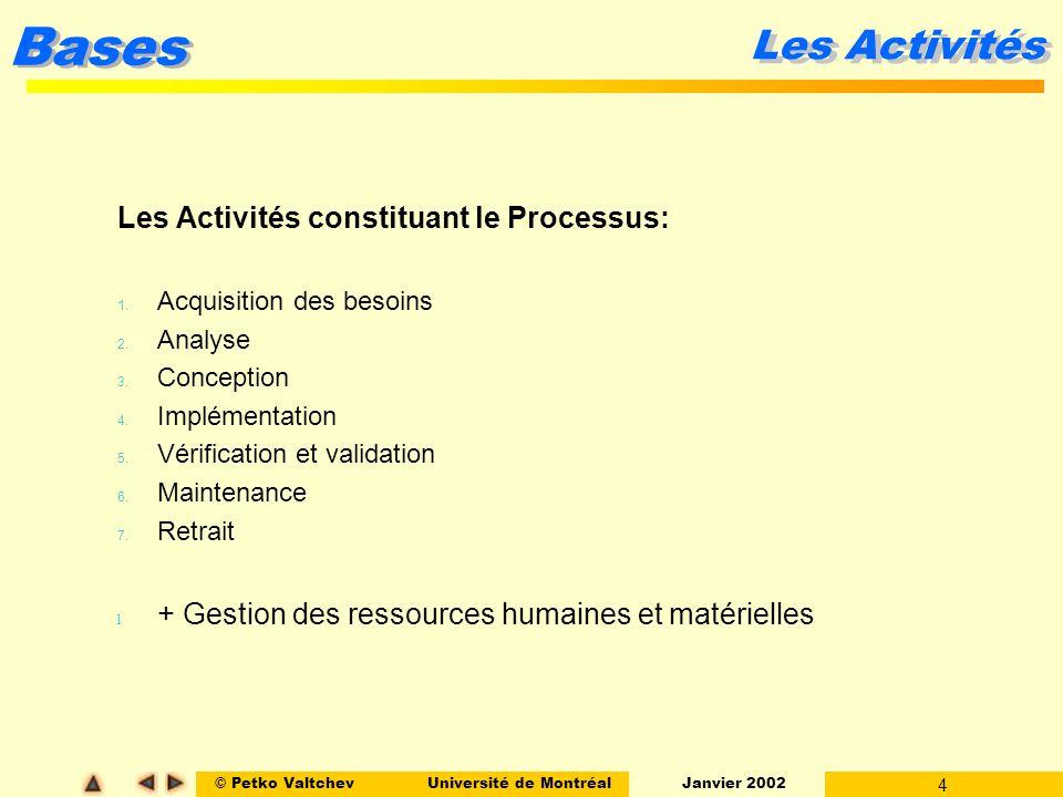 Les Activités Les Activités constituant le Processus: