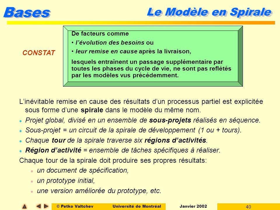 Le Modèle en Spirale CONSTAT