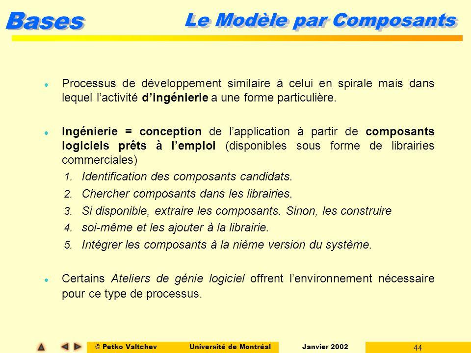 Le Modèle par Composants