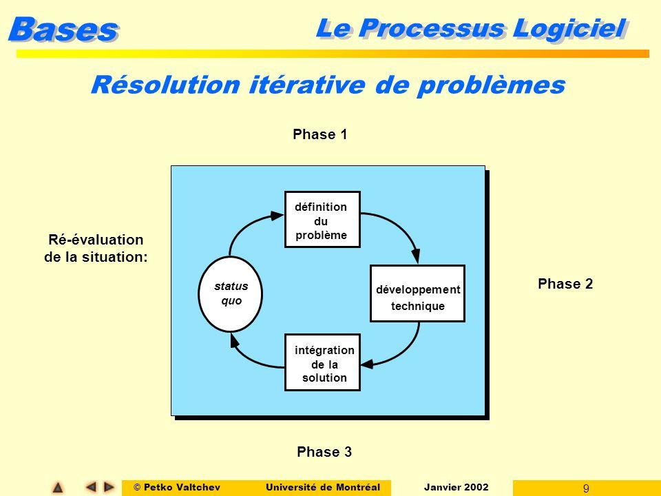 Résolution itérative de problèmes