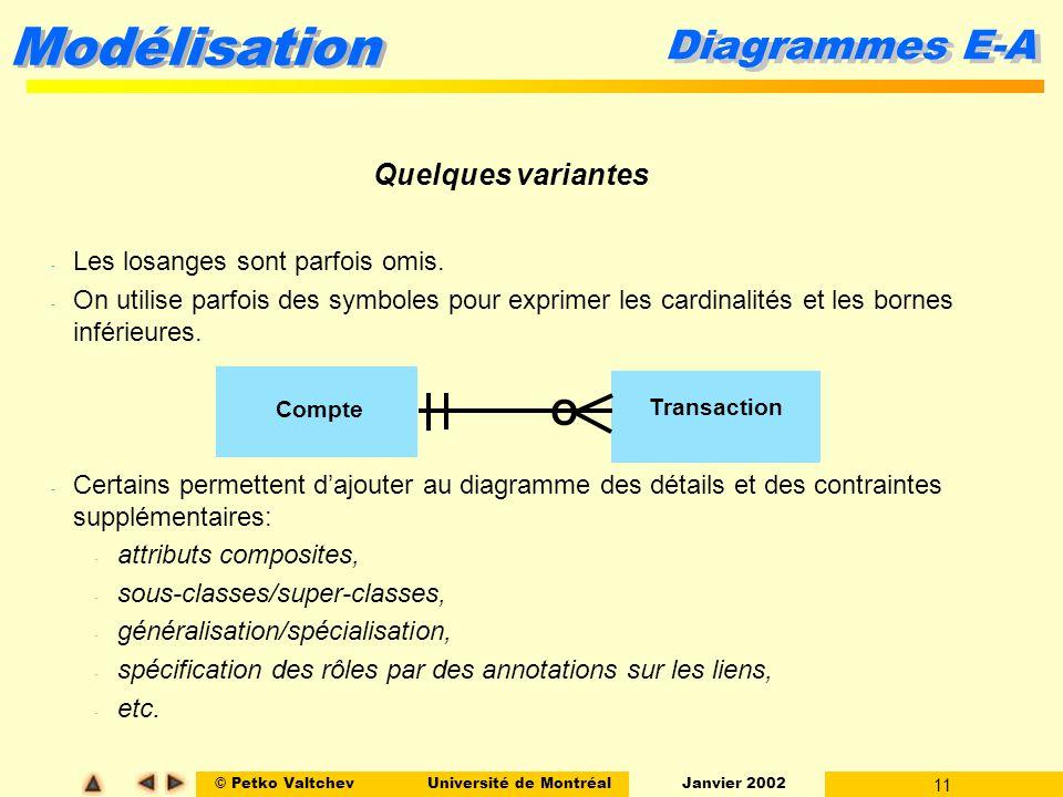 Diagrammes E-A O Quelques variantes Les losanges sont parfois omis.