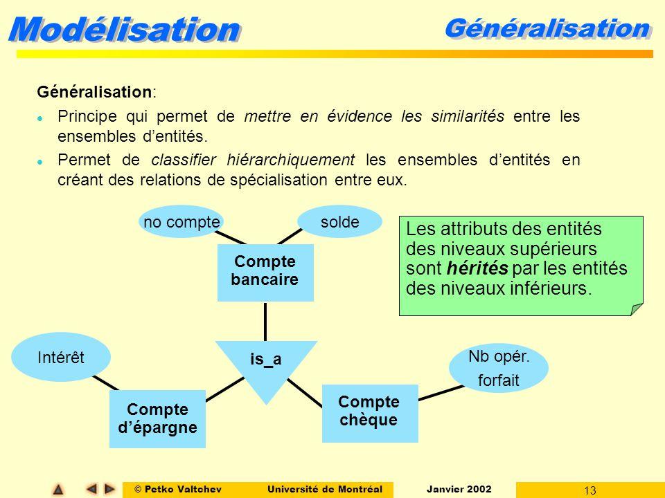 Généralisation Les attributs des entités des niveaux supérieurs