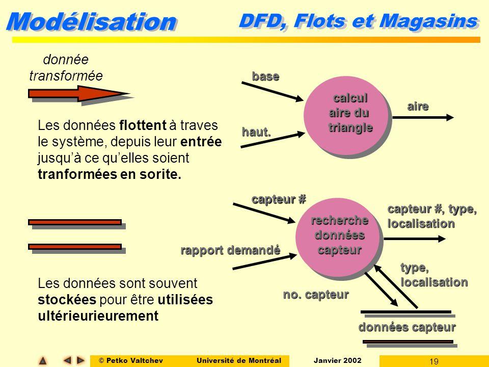 DFD, Flots et Magasins donnée transformée